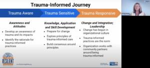 Webinar: Trauma 101